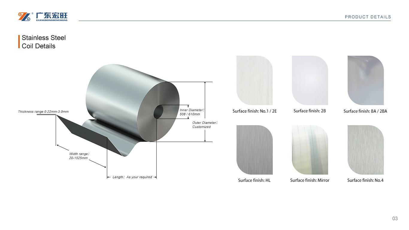 04Stainless Steel Coil Details(不锈钢卷细节)